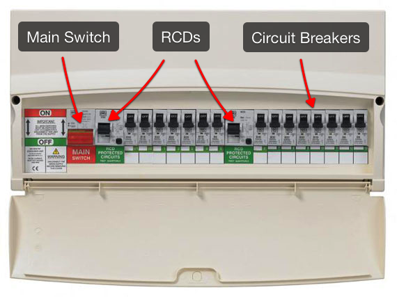 Rcd Fuse Box Price : Electrical safety switches the facts aidan flanagan